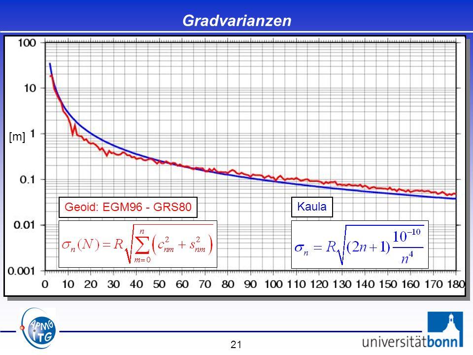 Gradvarianzen [m] Geoid: EGM96 - GRS80 Kaula